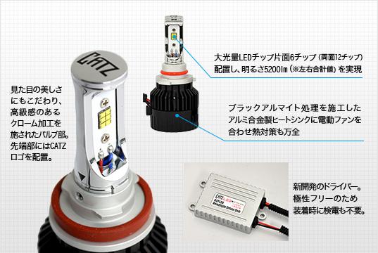 led_reflex-head_img03.jpg